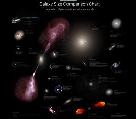 Galaxy Size Comparison Chart