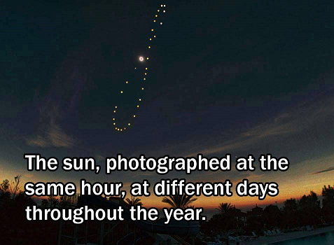 SMALLThis curve is called an analemma and it occurs because of our elliptical and tilted orbit around the sun.png