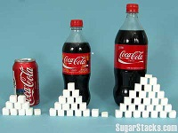 sugar in colas by # of cubes